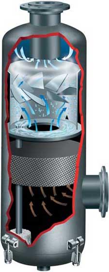 Eaton Wright Austin Company Gas Liquid Separators For Air